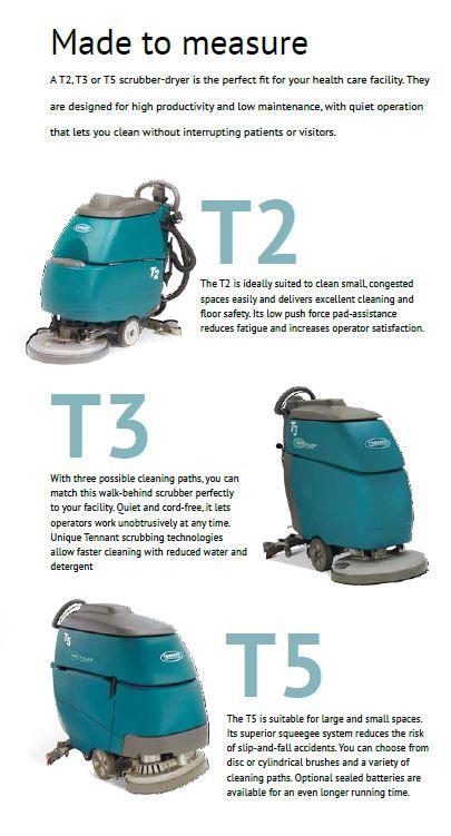 T2 T3 T5 TENNANT